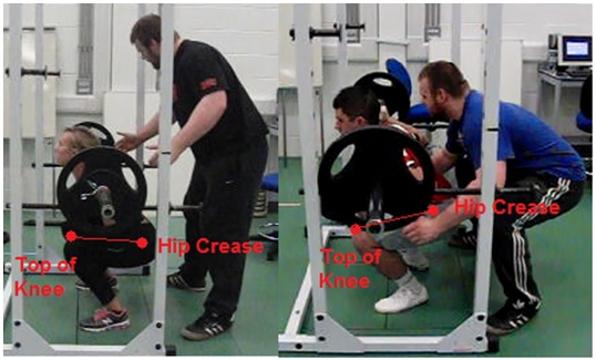 0c2e72c48ad7ab Squat Technique Analysis what Separates Beginners and Advanced ...