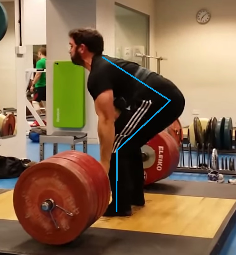 Back To Basics Series The Conventional Deadlift Part 1